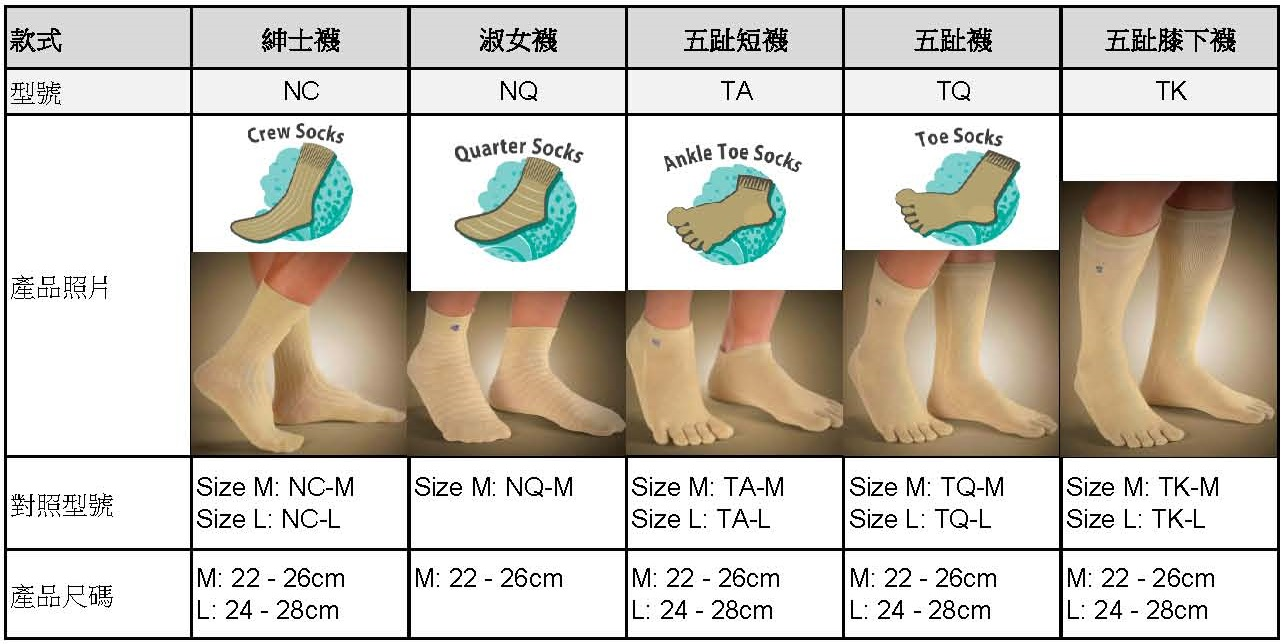 proimages/銅纖襪5款中文表列.jpg